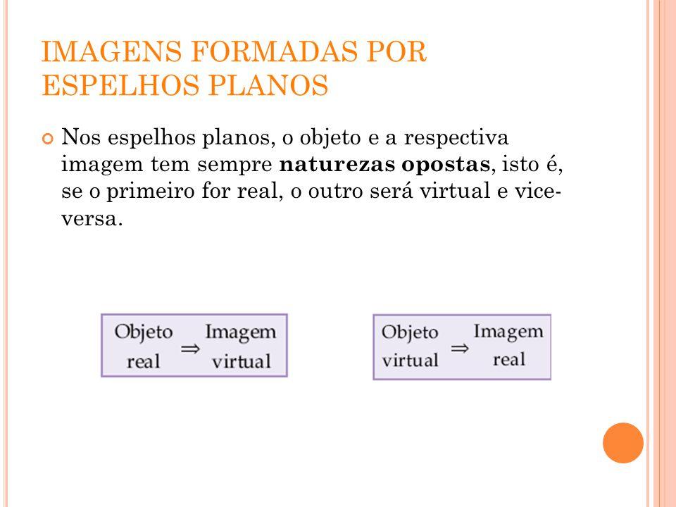 ASSOCIAÇÃO DE ESPELHOS PLANOS Obs.: 1) Se 360 0 / α é par o objeto pode ocupar qualquer posição.