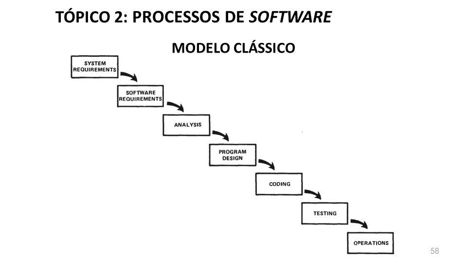 TÓPICO 2: PROCESSOS DE SOFTWARE MODELO CLÁSSICO Profº Ricardo luiz58
