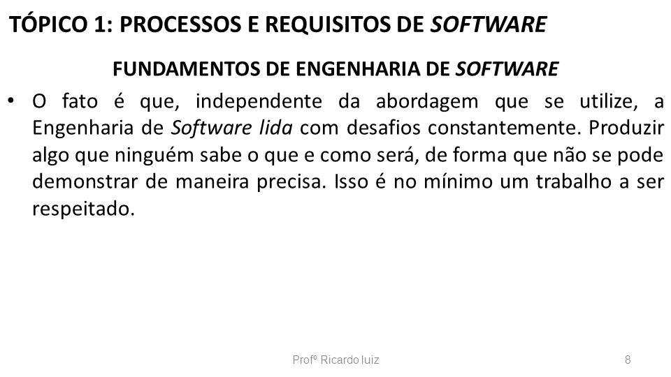 TÓPICO 2: PROCESSOS DE SOFTWARE CICLOS DE VIDA DE SOFTWARE No modelo linear, o software será entregue com todas suas funcionalidades em apenas uma fase.