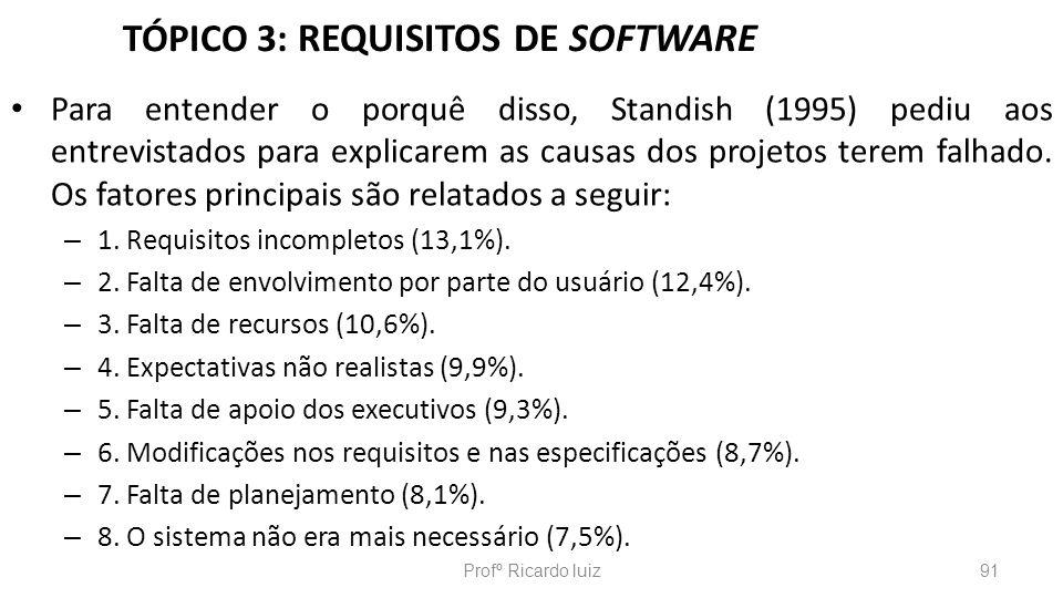 TÓPICO 3: REQUISITOS DE SOFTWARE Para entender o porquê disso, Standish (1995) pediu aos entrevistados para explicarem as causas dos projetos terem fa