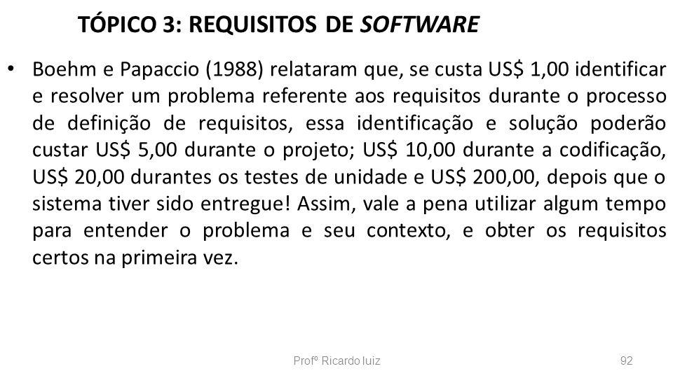 TÓPICO 3: REQUISITOS DE SOFTWARE Boehm e Papaccio (1988) relataram que, se custa US$ 1,00 identificar e resolver um problema referente aos requisitos