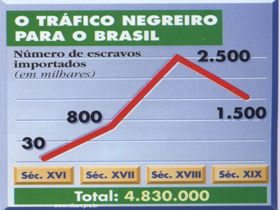 17/6/2014 12 www.nilson.pro.br