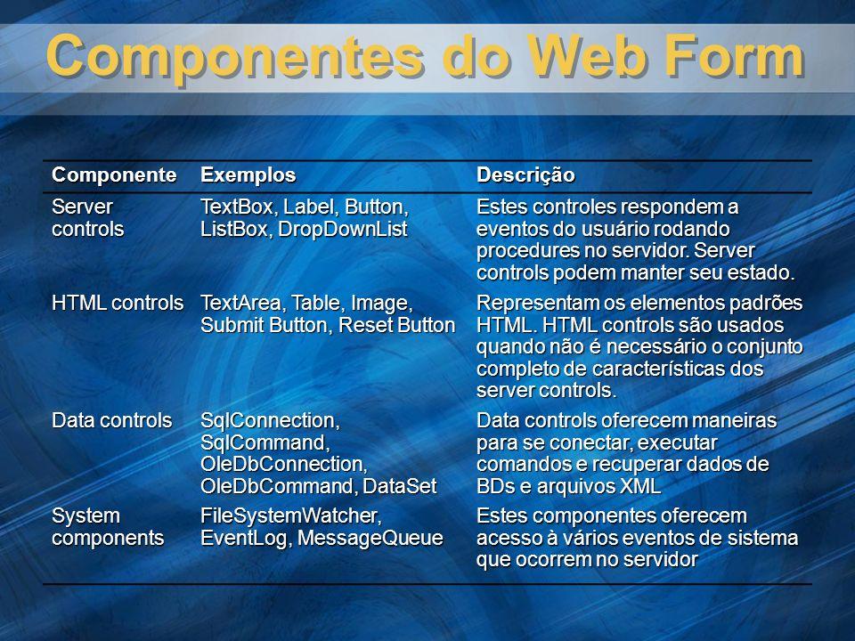 Componentes do Web Form ComponenteExemplosDescrição Server controls TextBox, Label, Button, ListBox, DropDownList Estes controles respondem a eventos