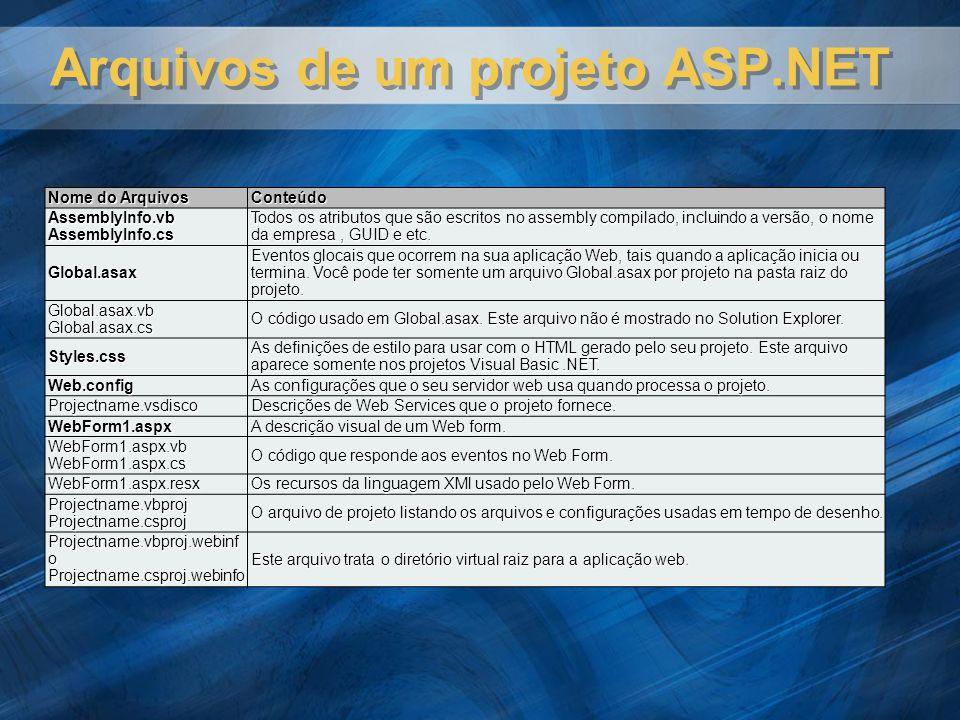 Arquivos de um projeto ASP.NET Nome do Arquivos Conteúdo AssemblyInfo.vb AssemblyInfo.cs Todos os atributos que são escritos no assembly compilado, in