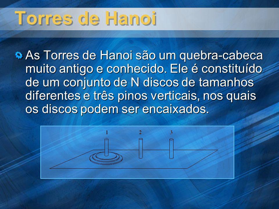 Torres de Hanoi As Torres de Hanoi são um quebra-cabeca muito antigo e conhecido. Ele é constituído de um conjunto de N discos de tamanhos diferentes