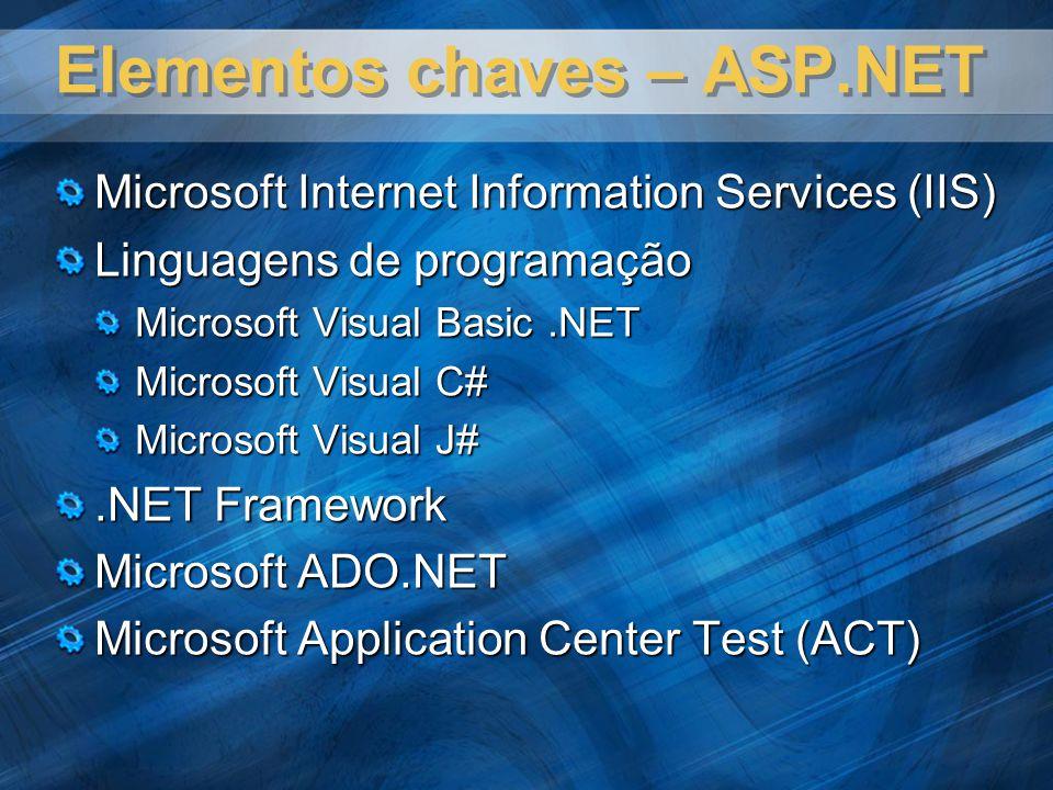 Vantagens do ASP.NET Integração com Windows Server e ferramentas de programação Com o ASP.NET é mais fácil criar, depurar e instalar aplicações Web porque essas tarefas são realizadas em um único ambiente de desenvolvimento (Visual Studio.NET) As aplicações são compiladas e, portanto, executam mais rapidamente do que scripts interpretados Atualizações podem ser feitas a qualquer momento e dispensam reinicialização do servidor Utilização da.NET Framework, o que simplifica muitos aspectos da programação para Windows