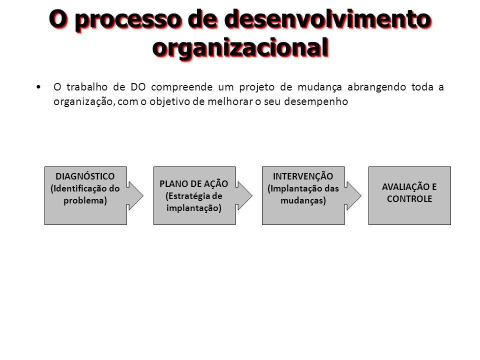 O processo de desenvolvimento organizacional O trabalho de DO compreende um projeto de mudança abrangendo toda a organização, com o objetivo de melhor
