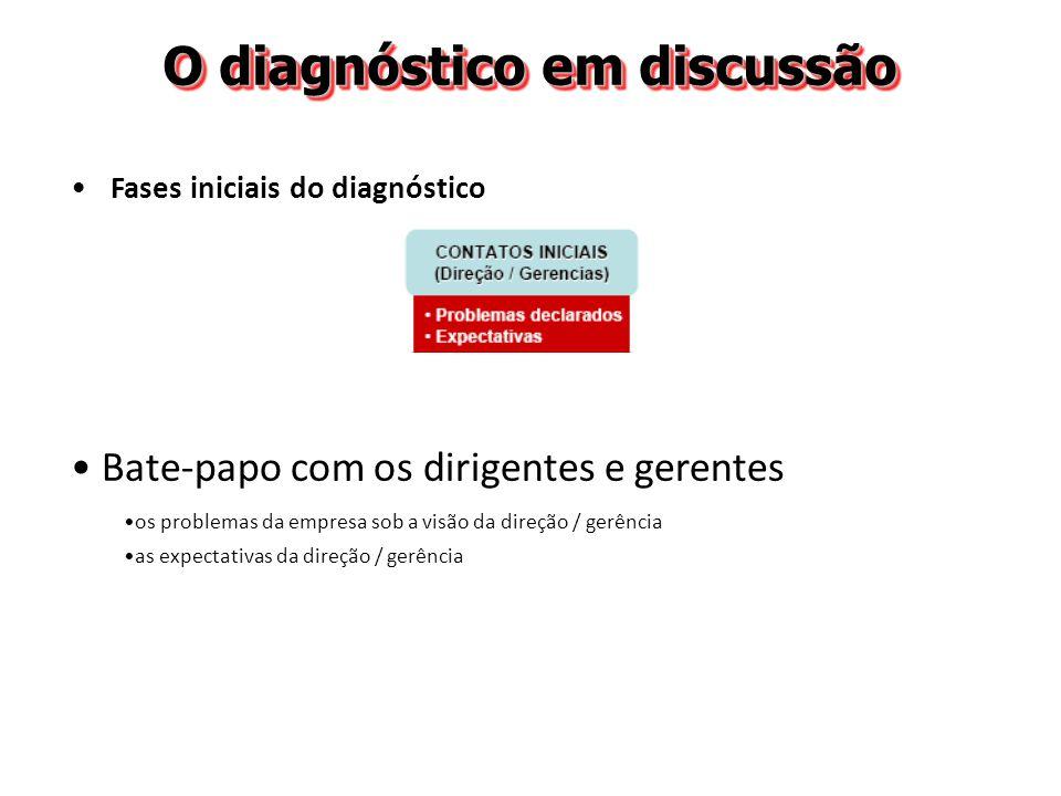 O diagnóstico em discussão Fases iniciais do diagnóstico Bate-papo com os dirigentes e gerentes os problemas da empresa sob a visão da direção / gerên