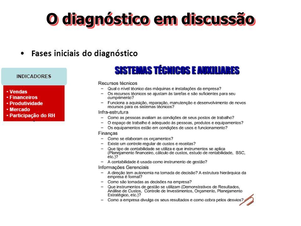 O diagnóstico em discussão Fases iniciais do diagnóstico