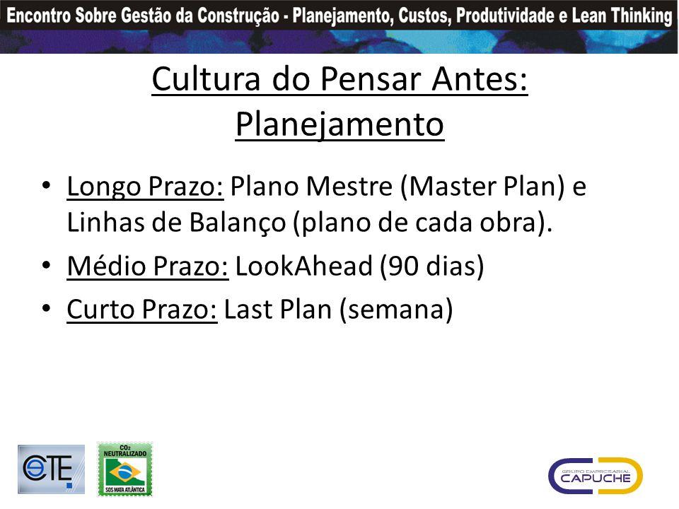 Cultura do Pensar Antes: Planejamento Longo Prazo: Plano Mestre (Master Plan) e Linhas de Balanço (plano de cada obra).