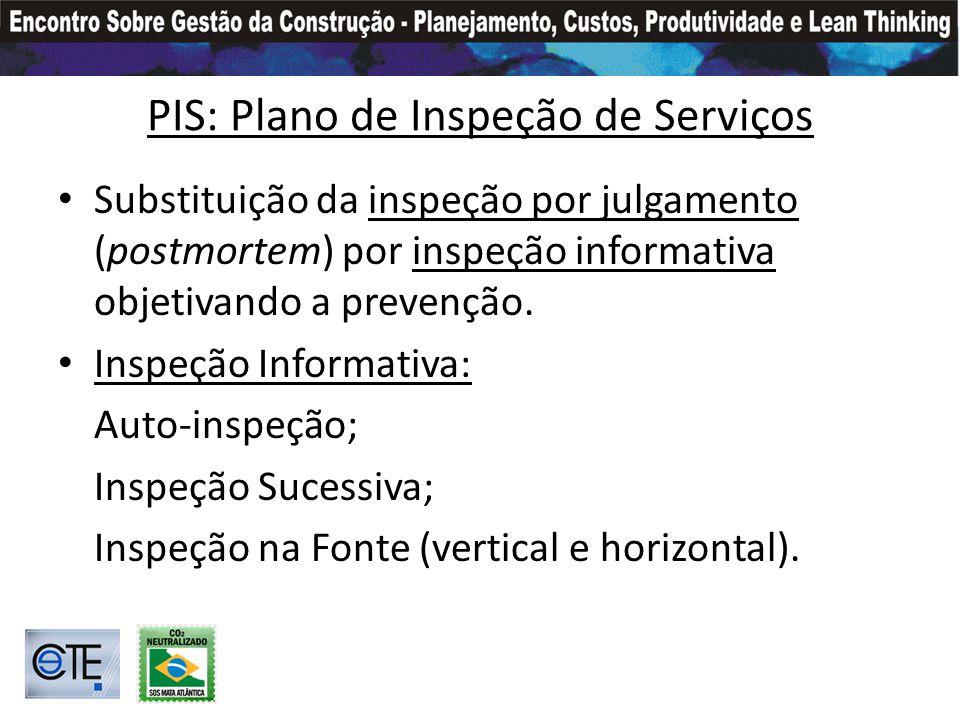 PIS: Plano de Inspeção de Serviços Substituição da inspeção por julgamento (postmortem) por inspeção informativa objetivando a prevenção.