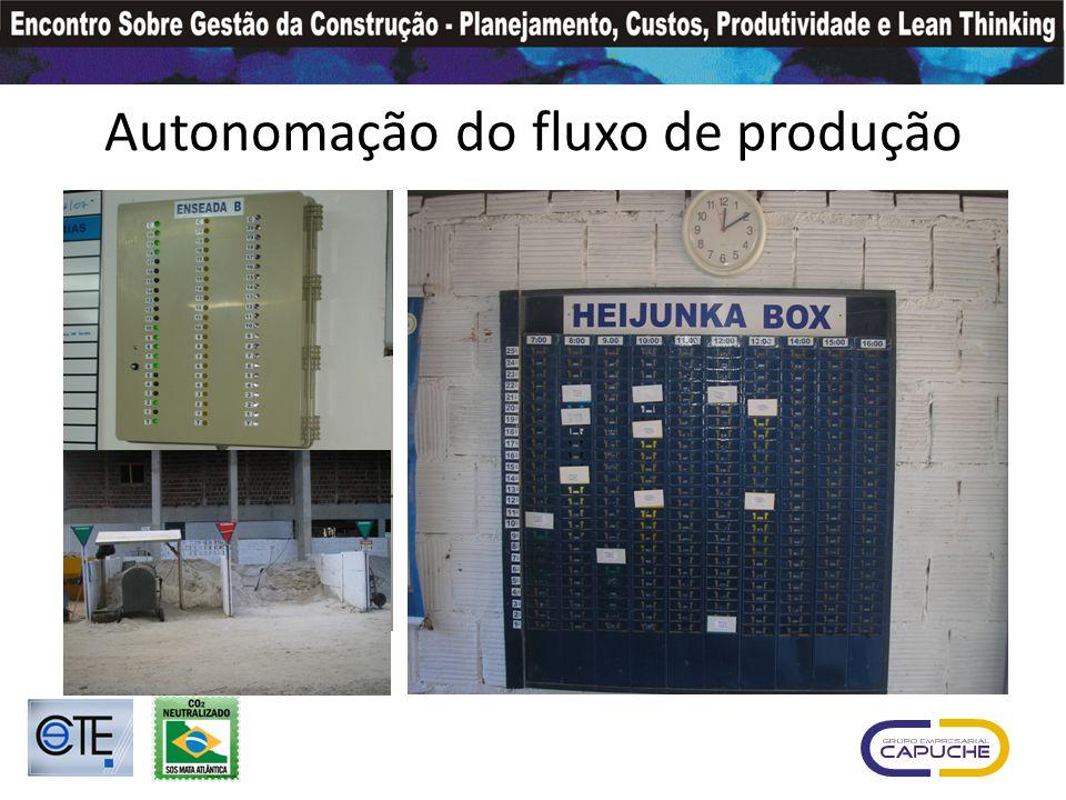 Autonomação do fluxo de produção