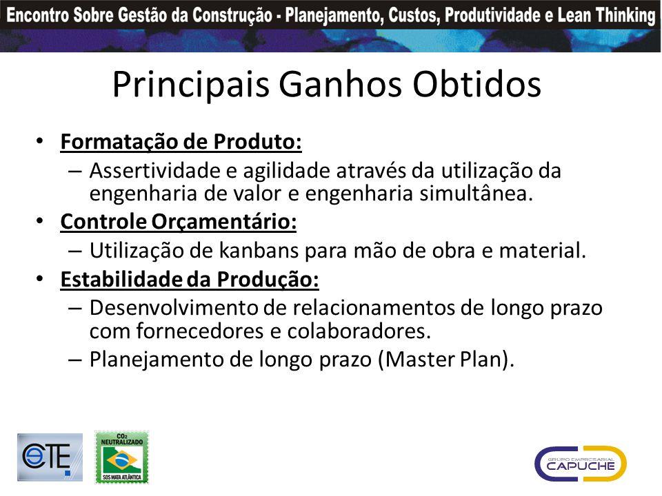 Principais Ganhos Obtidos Formatação de Produto: – Assertividade e agilidade através da utilização da engenharia de valor e engenharia simultânea.