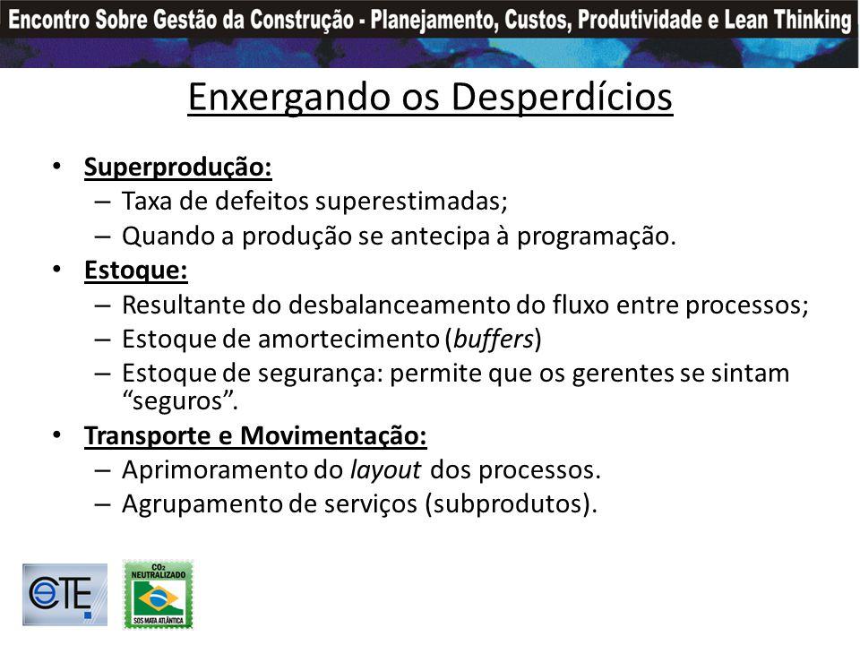 Enxergando os Desperdícios Superprodução: – Taxa de defeitos superestimadas; – Quando a produção se antecipa à programação.