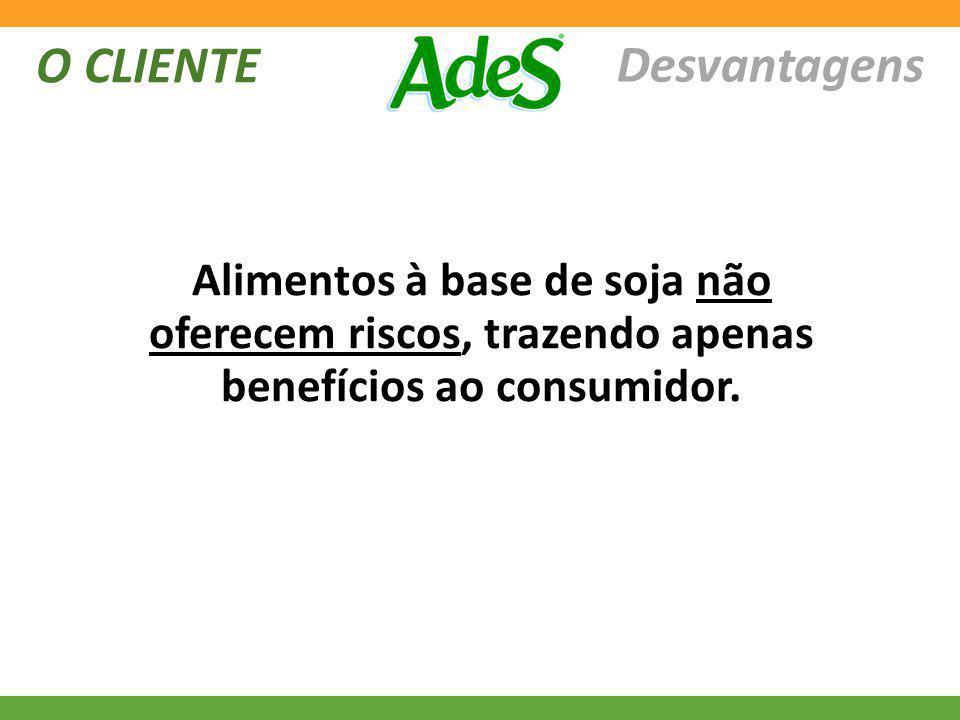 O CLIENTE Desvantagens Alimentos à base de soja não oferecem riscos, trazendo apenas benefícios ao consumidor.