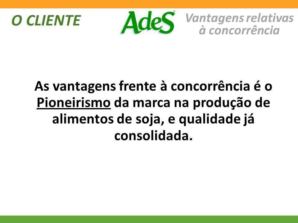 O CLIENTE Vantagens relativas à concorrência As vantagens frente à concorrência é o Pioneirismo da marca na produção de alimentos de soja, e qualidade