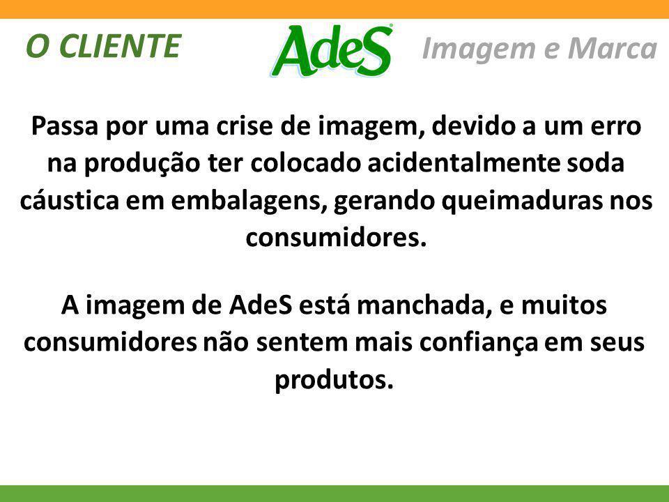 O CLIENTE Imagem e Marca Passa por uma crise de imagem, devido a um erro na produção ter colocado acidentalmente soda cáustica em embalagens, gerando