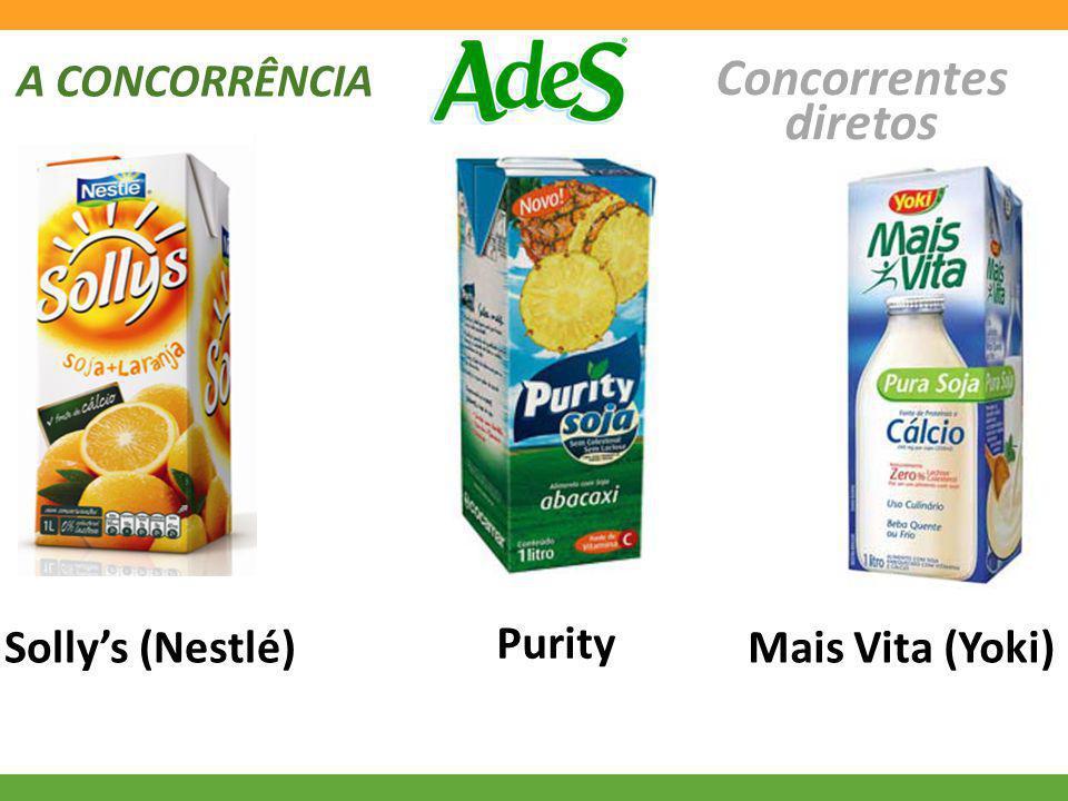 A CONCORRÊNCIA Concorrentes diretos Sollys (Nestlé) Purity Mais Vita (Yoki)