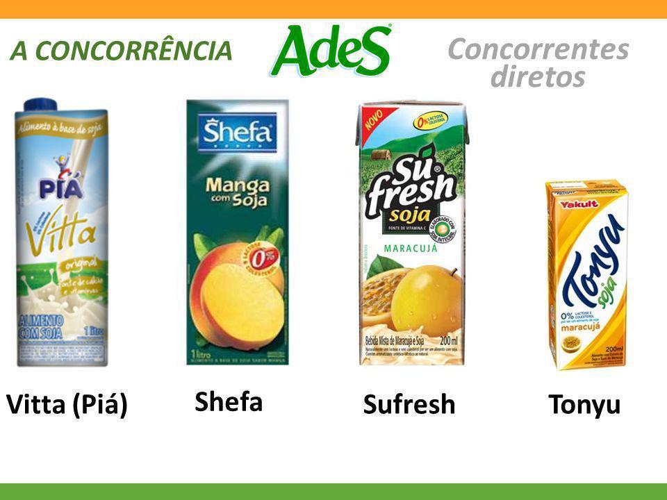A CONCORRÊNCIA Concorrentes diretos Vitta (Piá) Shefa SufreshTonyu