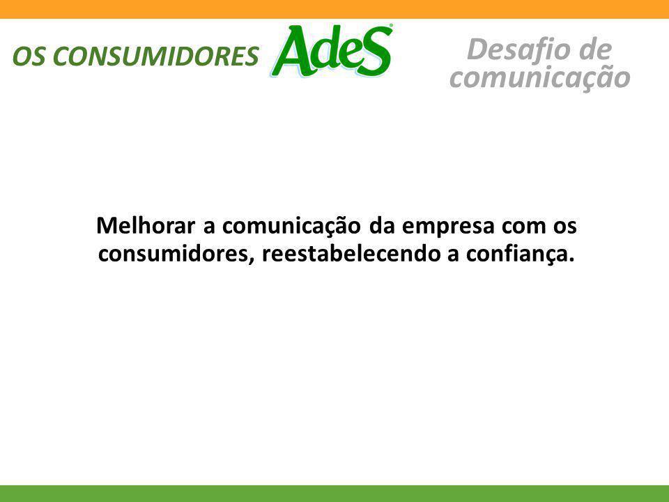 OS CONSUMIDORES Desafio de comunicação Melhorar a comunicação da empresa com os consumidores, reestabelecendo a confiança.