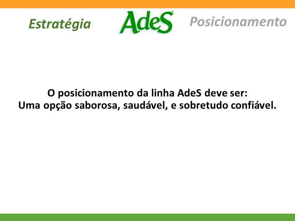 Estratégia Posicionamento O posicionamento da linha AdeS deve ser: Uma opção saborosa, saudável, e sobretudo confiável.