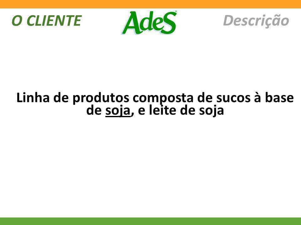 Linha de produtos composta de sucos à base de soja, e leite de soja Descrição O CLIENTE