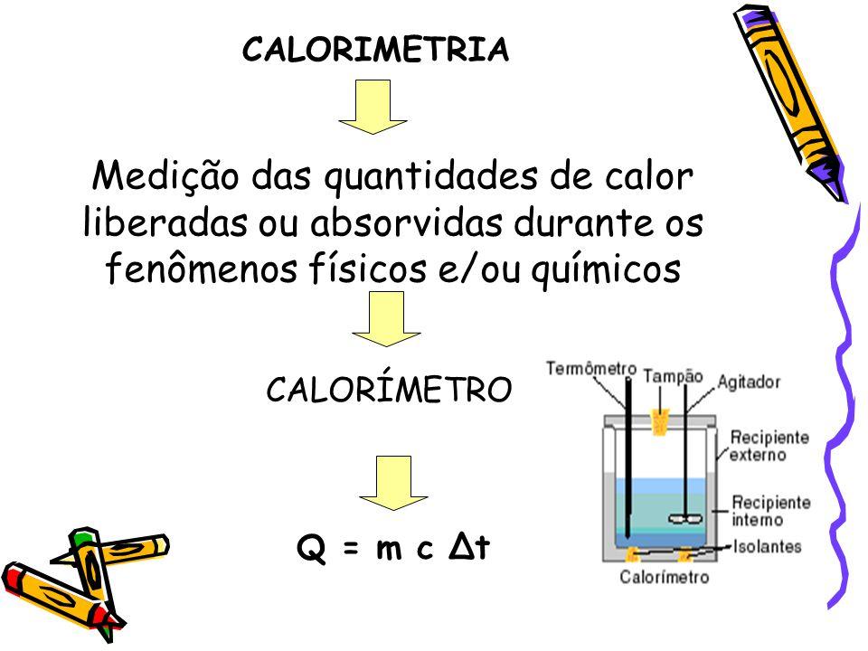 CALORIMETRIA Medição das quantidades de calor liberadas ou absorvidas durante os fenômenos físicos e/ou químicos CALORÍMETRO Q = m c Δt