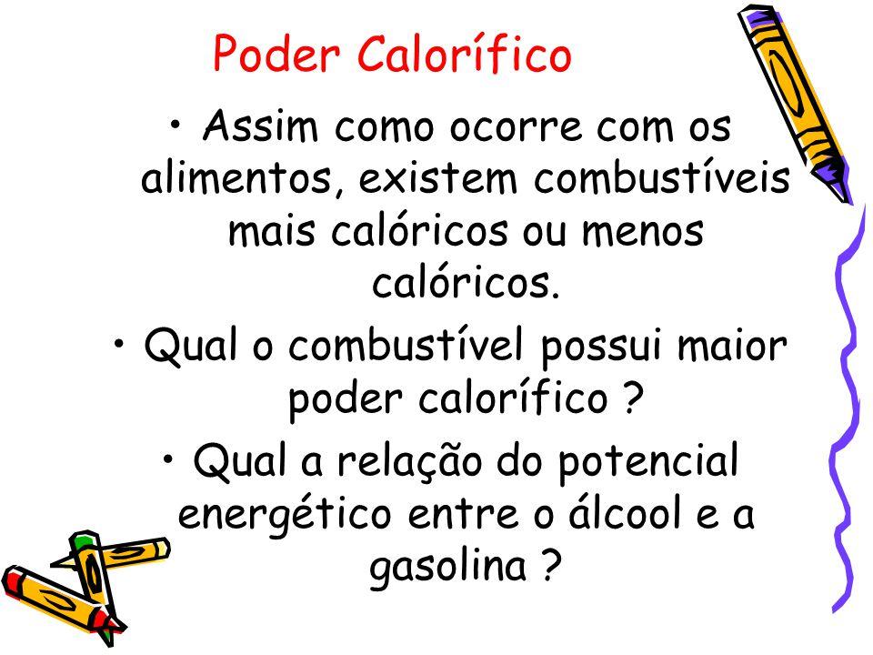 Poder Calorífico Assim como ocorre com os alimentos, existem combustíveis mais calóricos ou menos calóricos. Qual o combustível possui maior poder cal