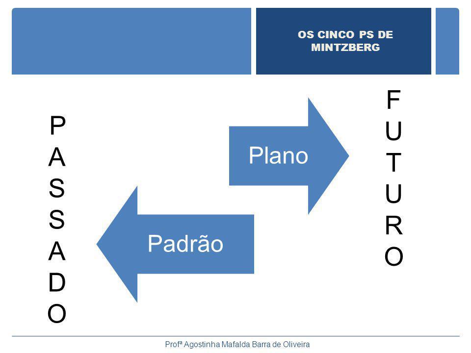 PadrãoPlano Profª Agostinha Mafalda Barra de Oliveira OS CINCO PS DE MINTZBERG FUTUROFUTURO PASSADOPASSADO
