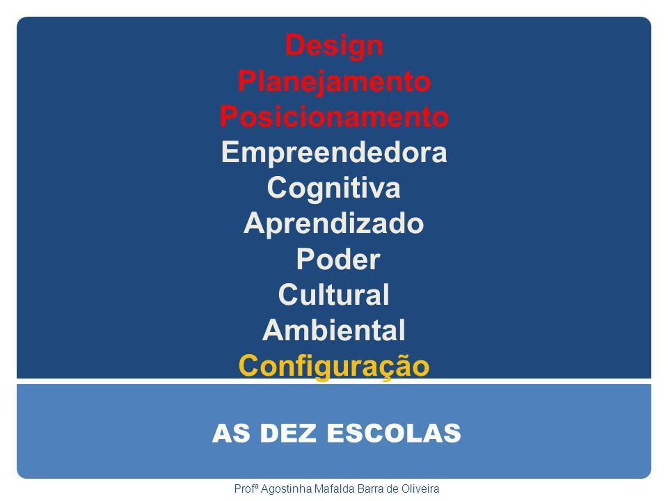Design Planejamento Posicionamento Empreendedora Cognitiva Aprendizado Poder Cultural Ambiental Configuração AS DEZ ESCOLAS Profª Agostinha Mafalda Barra de Oliveira