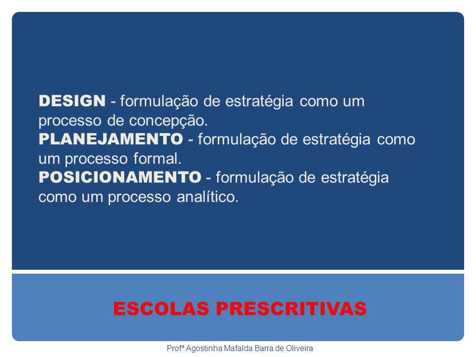 DESIGN - formulação de estratégia como um processo de concepção. PLANEJAMENTO - formulação de estratégia como um processo formal. POSICIONAMENTO - for