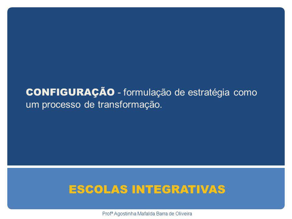CONFIGURAÇÃO - formulação de estratégia como um processo de transformação. ESCOLAS INTEGRATIVAS Profª Agostinha Mafalda Barra de Oliveira