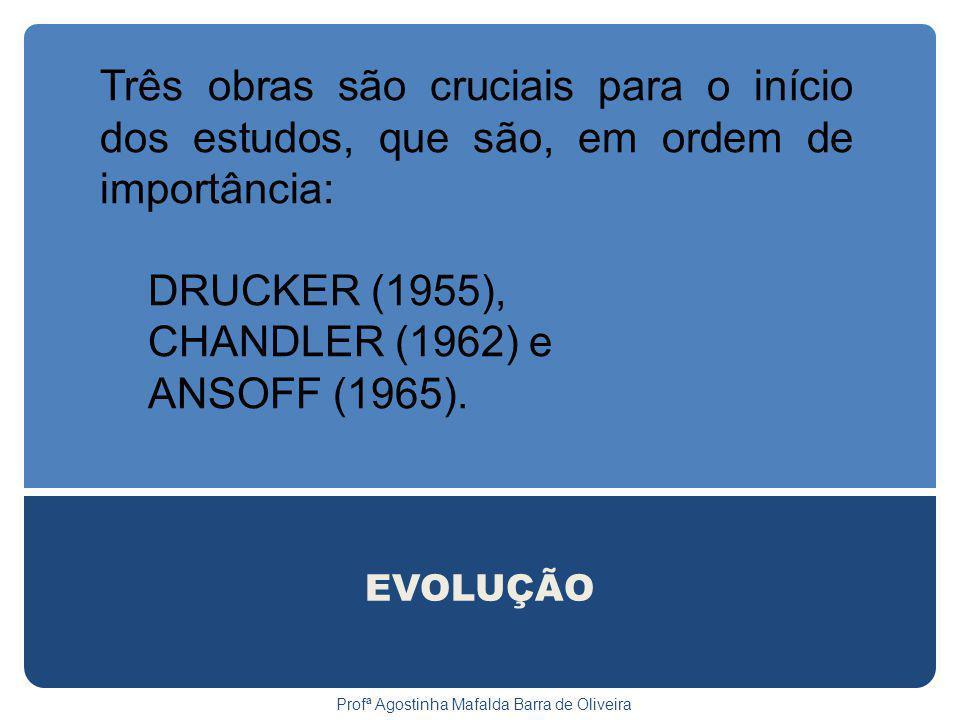 EVOLUÇÃO Profª Agostinha Mafalda Barra de Oliveira Três obras são cruciais para o início dos estudos, que são, em ordem de importância: DRUCKER (1955)