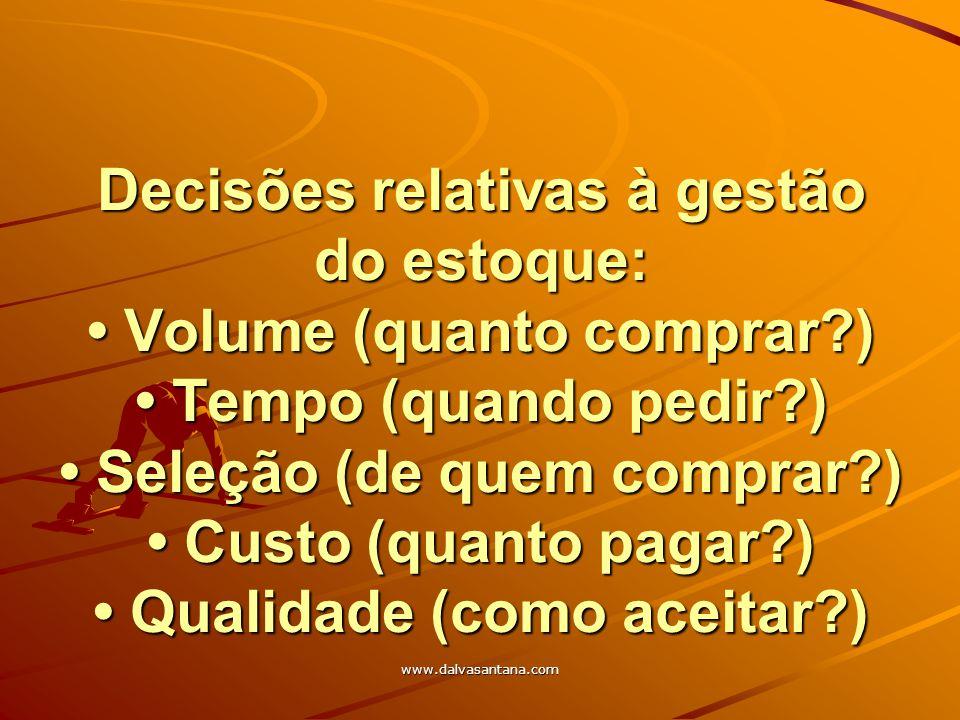 www.dalvasantana.com Decisões relativas à gestão do estoque: Volume (quanto comprar?) Tempo (quando pedir?) Seleção (de quem comprar?) Custo (quanto p