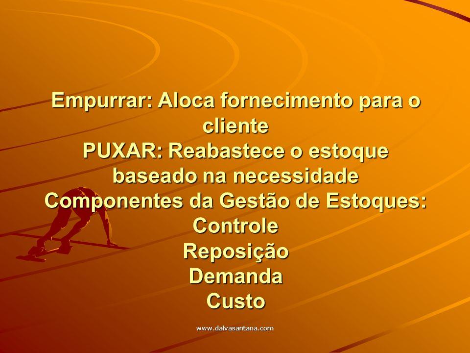 www.dalvasantana.com Empurrar: Aloca fornecimento para o cliente PUXAR: Reabastece o estoque baseado na necessidade Componentes da Gestão de Estoques: