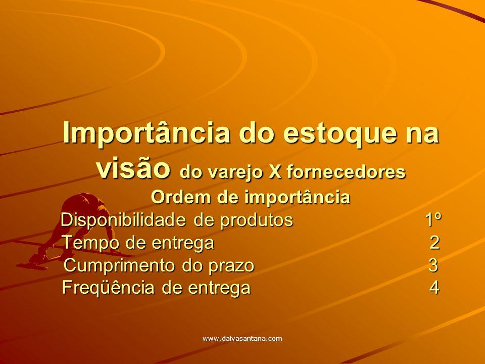 www.dalvasantana.com Importância do estoque na visão do varejo X fornecedores Ordem de importância Disponibilidade de produtos 1º Tempo de entrega 2 C