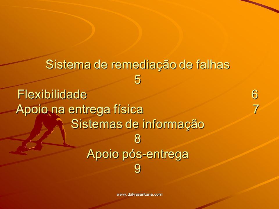 www.dalvasantana.com Sistema de remediação de falhas 5 Flexibilidade 6 Apoio na entrega física 7 Sistemas de informação 8 Apoio pós-entrega 9