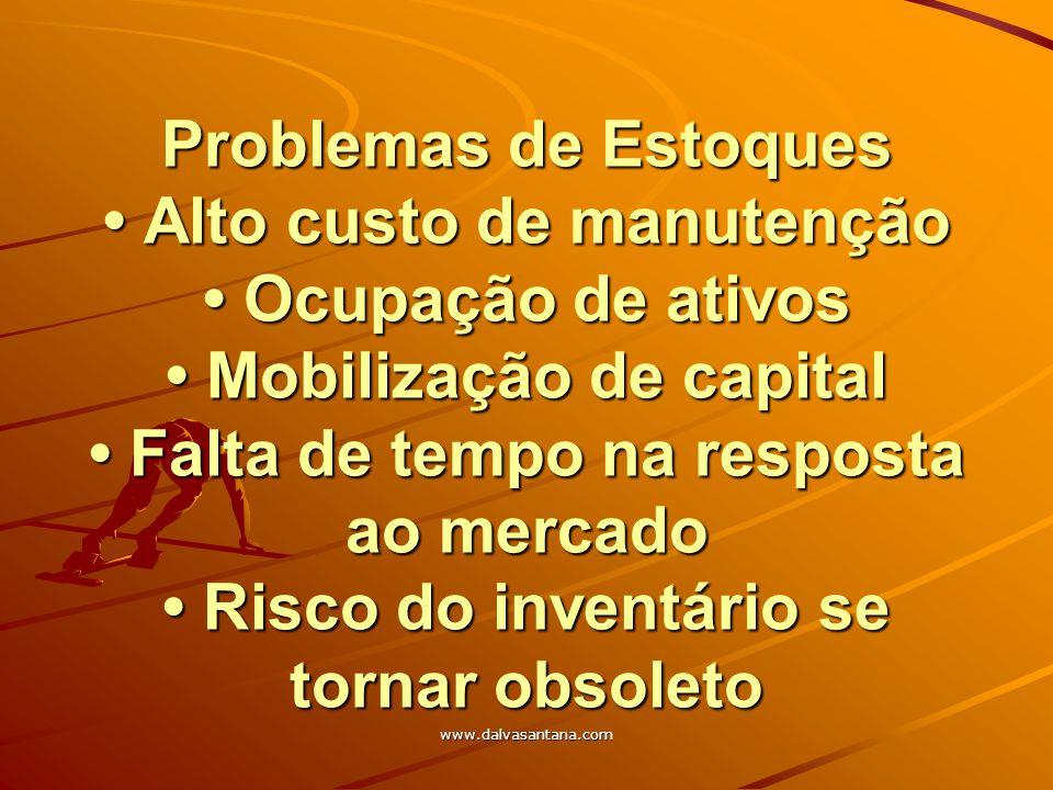 www.dalvasantana.com Problemas de Estoques Alto custo de manutenção Ocupação de ativos Mobilização de capital Falta de tempo na resposta ao mercado Ri