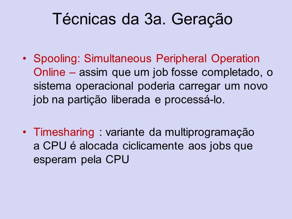 Técnicas da 3a. Geração Spooling: Simultaneous Peripheral Operation Online – assim que um job fosse completado, o sistema operacional poderia carregar