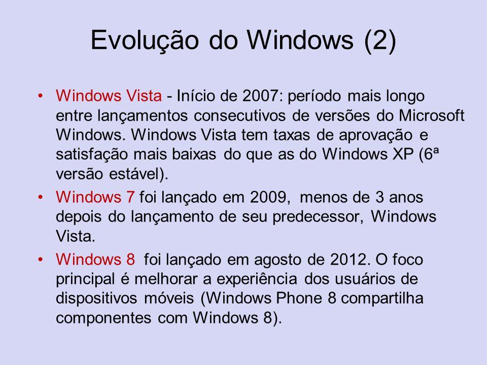 Evolução do Windows (2) Windows Vista - Início de 2007: período mais longo entre lançamentos consecutivos de versões do Microsoft Windows. Windows Vis