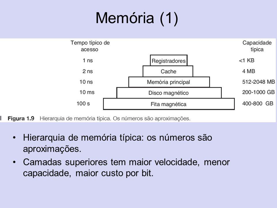 Memória (1) Hierarquia de memória típica: os números são aproximações. Camadas superiores tem maior velocidade, menor capacidade, maior custo por bit.