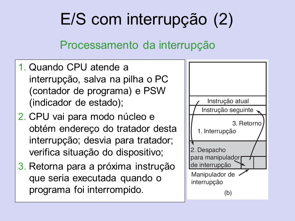 E/S com interrupção (2) 1. Quando CPU atende a interrupção, salva na pilha o PC (contador de programa) e PSW (indicador de estado); 2. CPU vai para mo