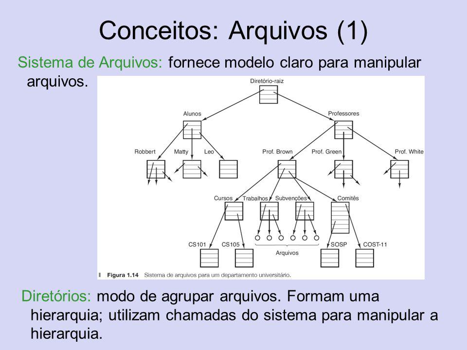 Conceitos: Arquivos (1) Diretórios: modo de agrupar arquivos. Formam uma hierarquia; utilizam chamadas do sistema para manipular a hierarquia. Sistema