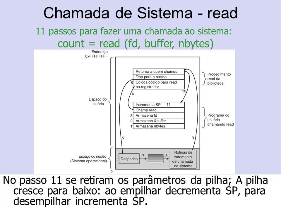 Chamada de Sistema - read 11 passos para fazer uma chamada ao sistema: count = read (fd, buffer, nbytes) No passo 11 se retiram os parâmetros da pilha