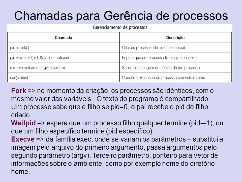 Chamadas para Gerência de processos Fork => no momento da criação, os processos são idênticos, com o mesmo valor das variáveis. O texto do programa é