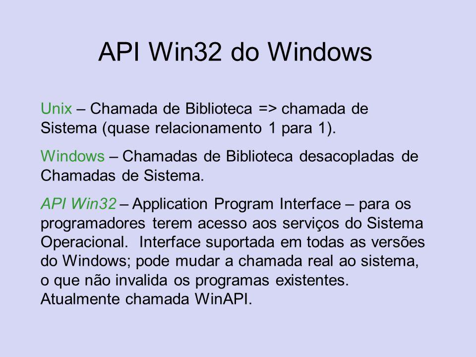 API Win32 do Windows Unix – Chamada de Biblioteca => chamada de Sistema (quase relacionamento 1 para 1). Windows – Chamadas de Biblioteca desacopladas