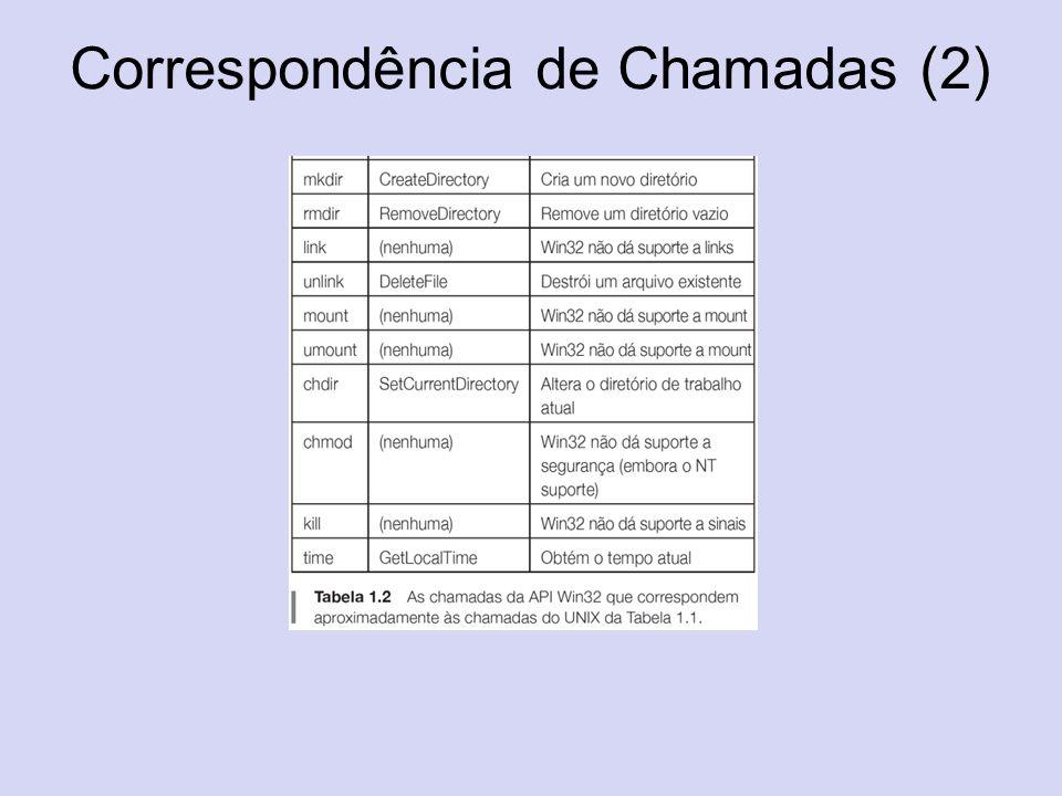 Correspondência de Chamadas (2)