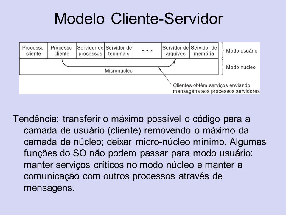 Modelo Cliente-Servidor Tendência: transferir o máximo possível o código para a camada de usuário (cliente) removendo o máximo da camada de núcleo; de