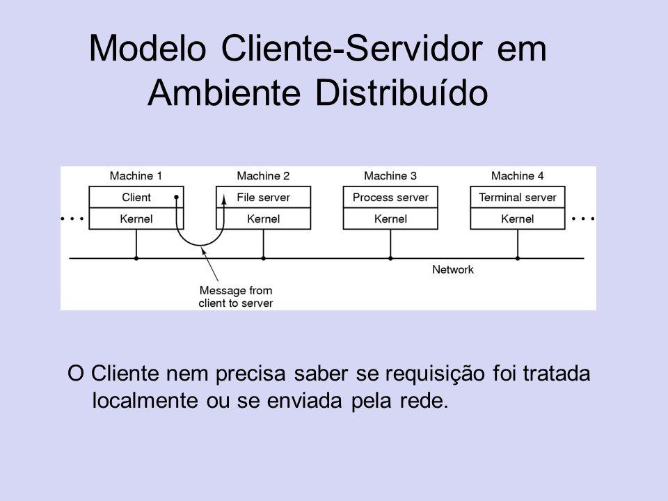 Modelo Cliente-Servidor em Ambiente Distribuído O Cliente nem precisa saber se requisição foi tratada localmente ou se enviada pela rede.