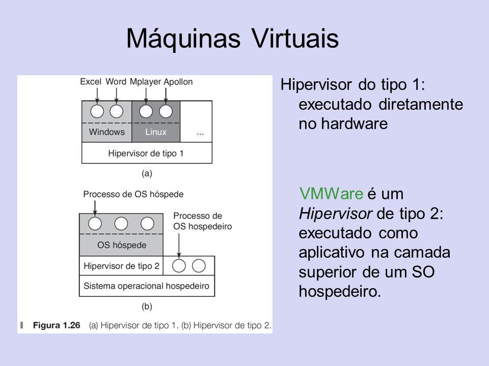 Máquinas Virtuais Hipervisor do tipo 1: executado diretamente no hardware VMWare é um Hipervisor de tipo 2: executado como aplicativo na camada superi